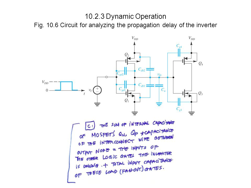 10.2.3 Dynamic Operation Fig. 10.6 Circuit for analyzing the propagation delay of the inverter