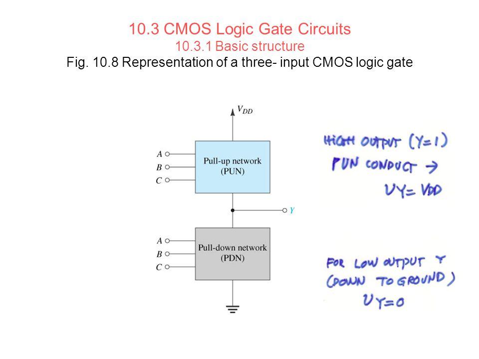 10.3 CMOS Logic Gate Circuits 10.3.1 Basic structure Fig. 10.8 Representation of a three- input CMOS logic gate