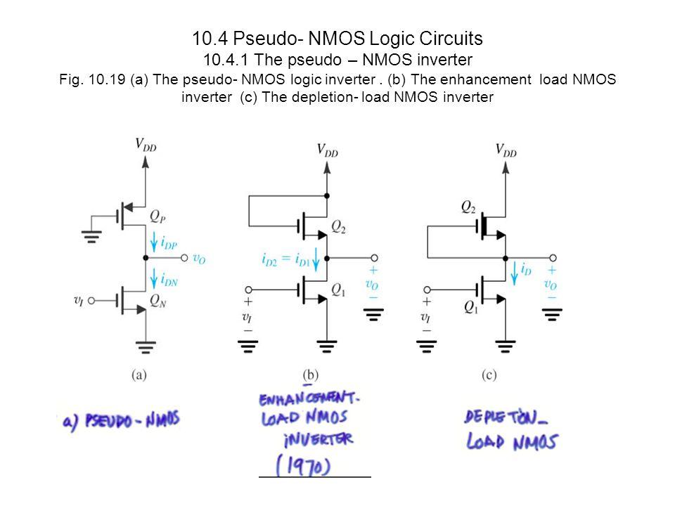 10.4 Pseudo- NMOS Logic Circuits 10.4.1 The pseudo – NMOS inverter Fig. 10.19 (a) The pseudo- NMOS logic inverter. (b) The enhancement load NMOS inver