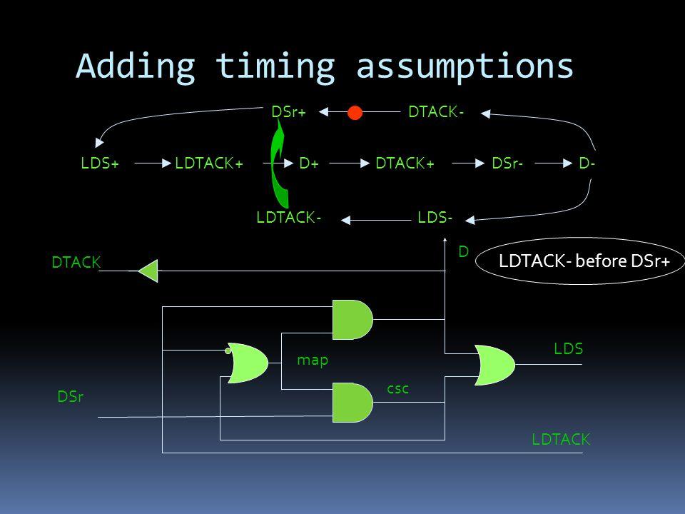 Adding timing assumptions DTACK D DSr LDS LDTACK csc map LDS+LDTACK+D+DTACK+DSr-D- DTACK- LDS-LDTACK- DSr+ LDTACK- before DSr+