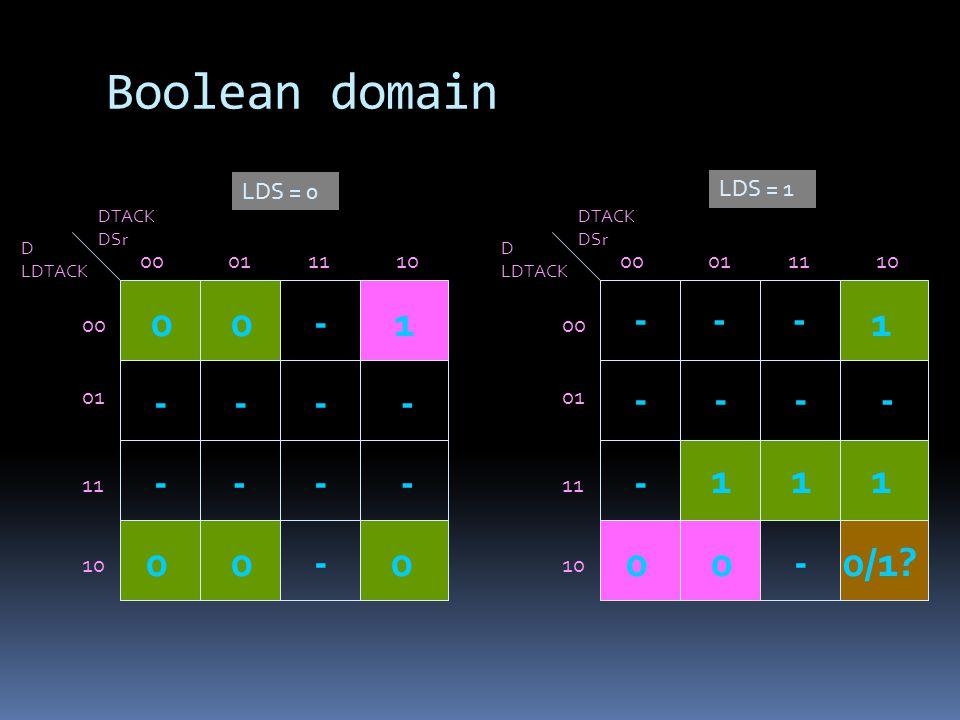 Boolean domain DTACK DSr D LDTACK 00011110 00 01 11 10 DTACK DSr D LDTACK 00011110 00 01 11 10 LDS = 0 LDS = 1 01-0 000000/1.