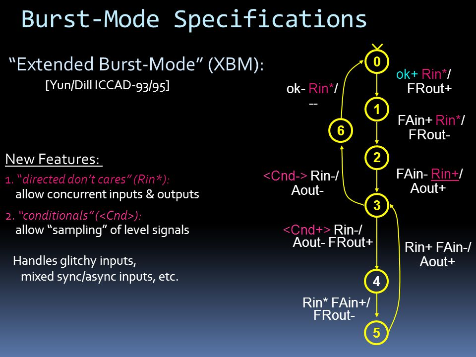 Burst-Mode Specifications Extended Burst-Mode (XBM): [Yun/Dill ICCAD-93/95] 1.