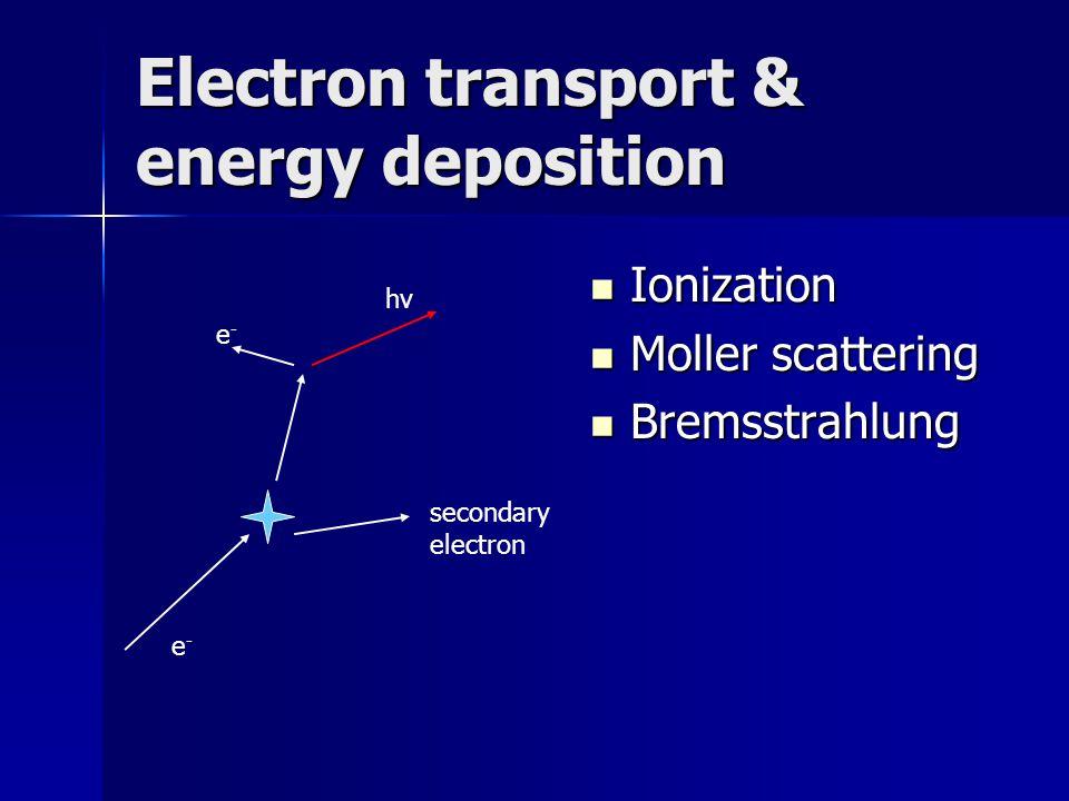 Electron transport & energy deposition Ionization Ionization Moller scattering Moller scattering Bremsstrahlung Bremsstrahlung e-e- secondary electron