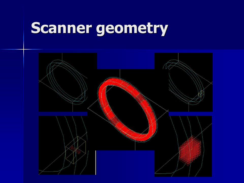 Scanner geometry