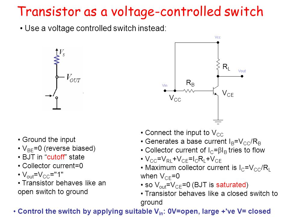 Transistor as a voltage-controlled switch Use a voltage controlled switch instead: Ground the input V BE =0 (reverse biased) BJT in cutoff state Collector current=0 V out =V CC = 1 Transistor behaves like an open switch to ground Connect the input to V CC Generates a base current I B =V CC /R B Collector current of I C = β I B tries to flow V CC =V RL +V CE =I C R L +V CE Maximum collector current is I C =V CC /R L when V CE =0 so V out =V CE =0 (BJT is saturated) Transistor behaves like a closed switch to ground RBRB RLRL Control the switch by applying suitable V in : 0V=open, large + ve V= closed V CC V CE