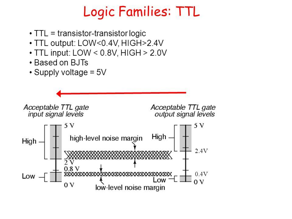 Logic Families: TTL TTL = transistor-transistor logic TTL output: LOW 2.4V TTL input: LOW 2.0V Based on BJTs Supply voltage = 5V 2.4V 0.4V