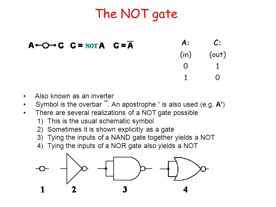 The NOT gate Also known as an inverter Symbol is the overbar ¯.