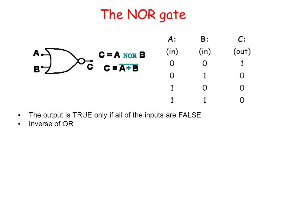 The NOR gate The output is TRUE only if all of the inputs are FALSE Inverse of OR