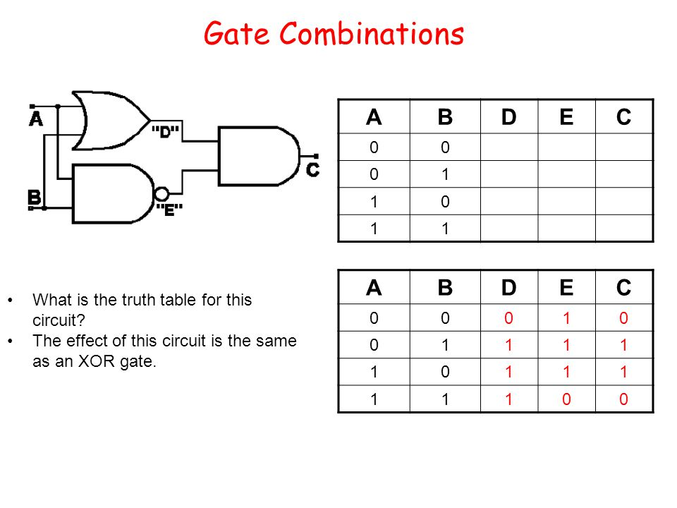 Gate Combinations What is the truth table for this circuit.
