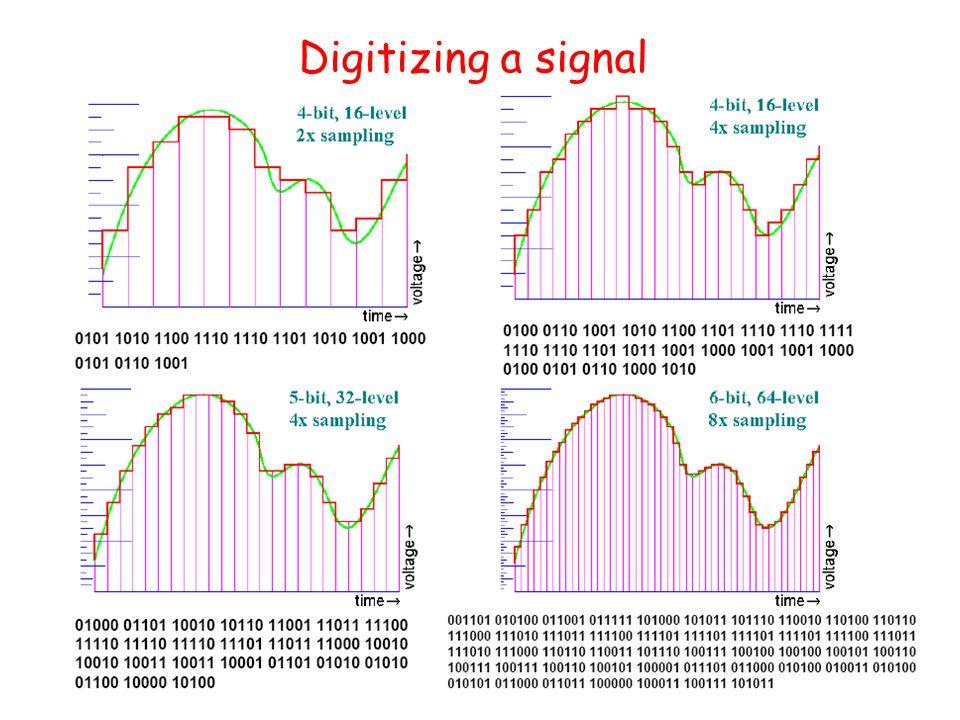 Digitizing a signal