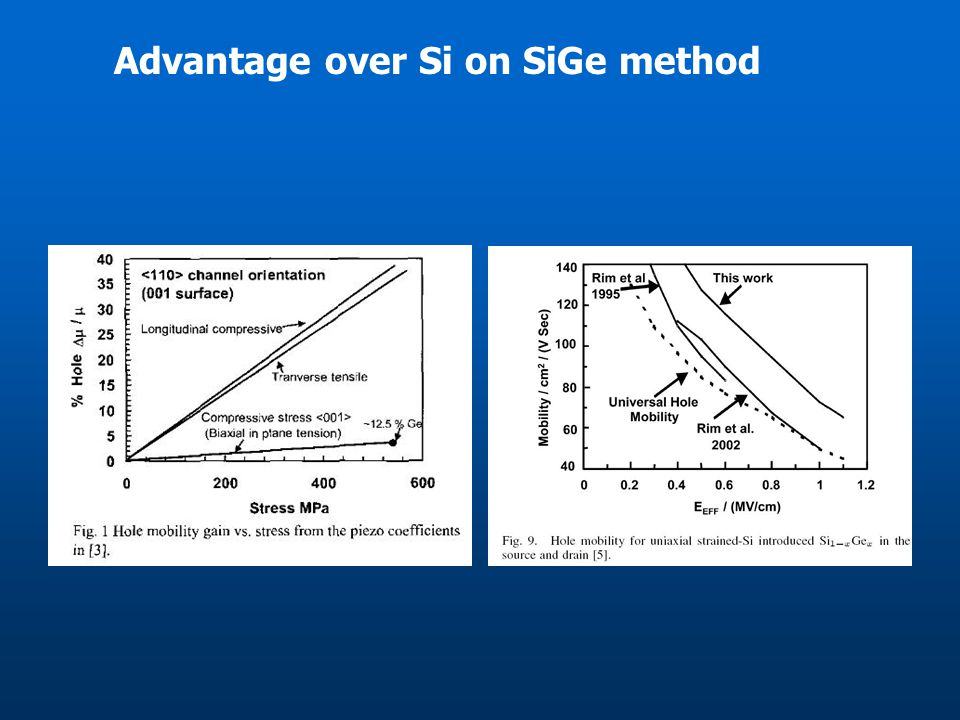 Advantage over Si on SiGe method