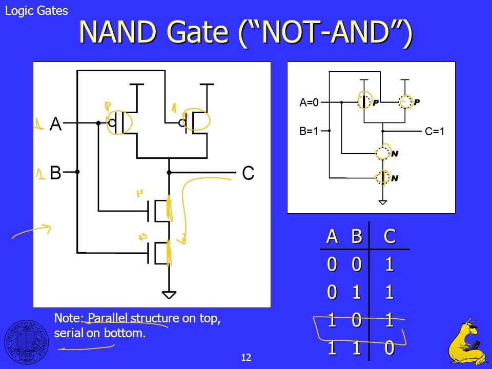 12 NAND Gate (NOT-AND) ABC 001 011 101 110 Note: Parallel structure on top, serial on bottom. Logic Gates