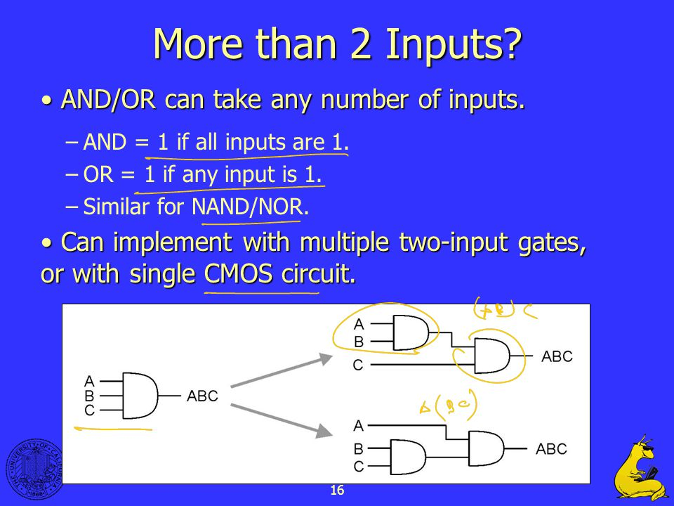 16 More than 2 Inputs? AND/OR can take any number of inputs. AND/OR can take any number of inputs. –AND = 1 if all inputs are 1. –OR = 1 if any input
