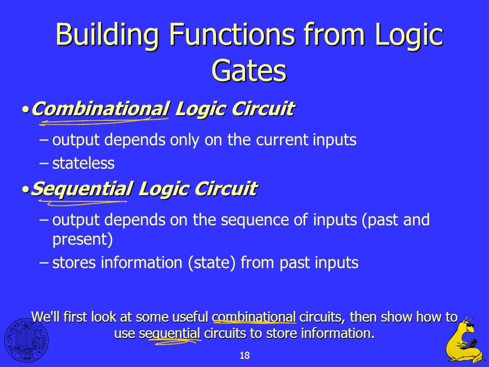 18 Building Functions from Logic Gates Combinational Logic CircuitCombinational Logic Circuit –output depends only on the current inputs –stateless Se