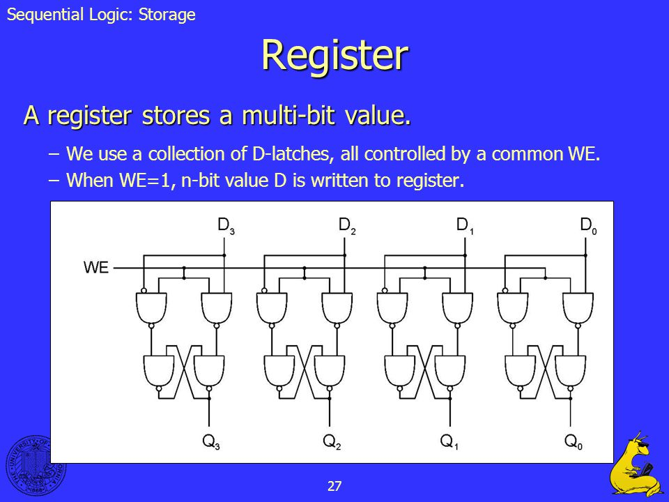 27 Register A register stores a multi-bit value. –We use a collection of D-latches, all controlled by a common WE. –When WE=1, n-bit value D is writte