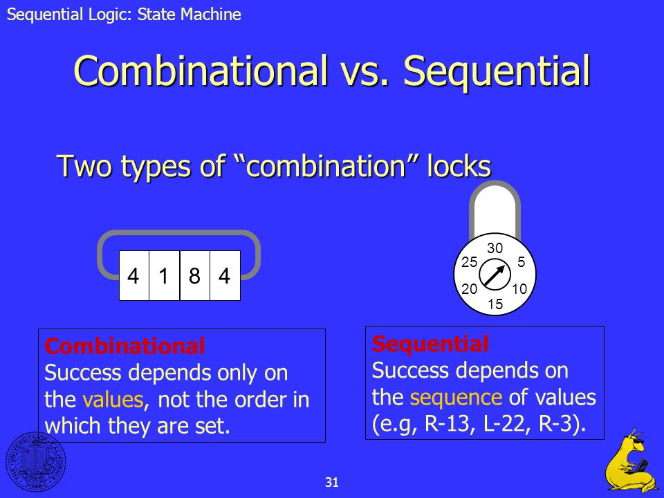 31 Combinational vs. Sequential Two types of combination locks 4184 30 15 5 1020 25 Combinational Success depends only on the values, not the order in