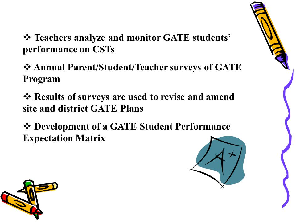 Teachers analyze and monitor GATE students performance on CSTs Annual Parent/Student/Teacher surveys of GATE Program Results of surveys are used to revise and amend site and district GATE Plans Development of a GATE Student Performance Expectation Matrix