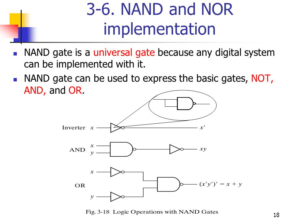 18 3-6. NAND and NOR implementation NAND gate is a universal gate because any digital system can be implemented with it. NAND gate can be used to expr