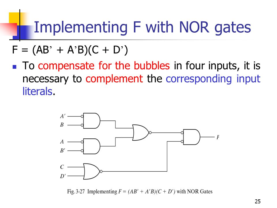25 Implementing F with NOR gates F = (AB + A B)(C + D ) To compensate for the bubbles in four inputs, it is necessary to complement the corresponding