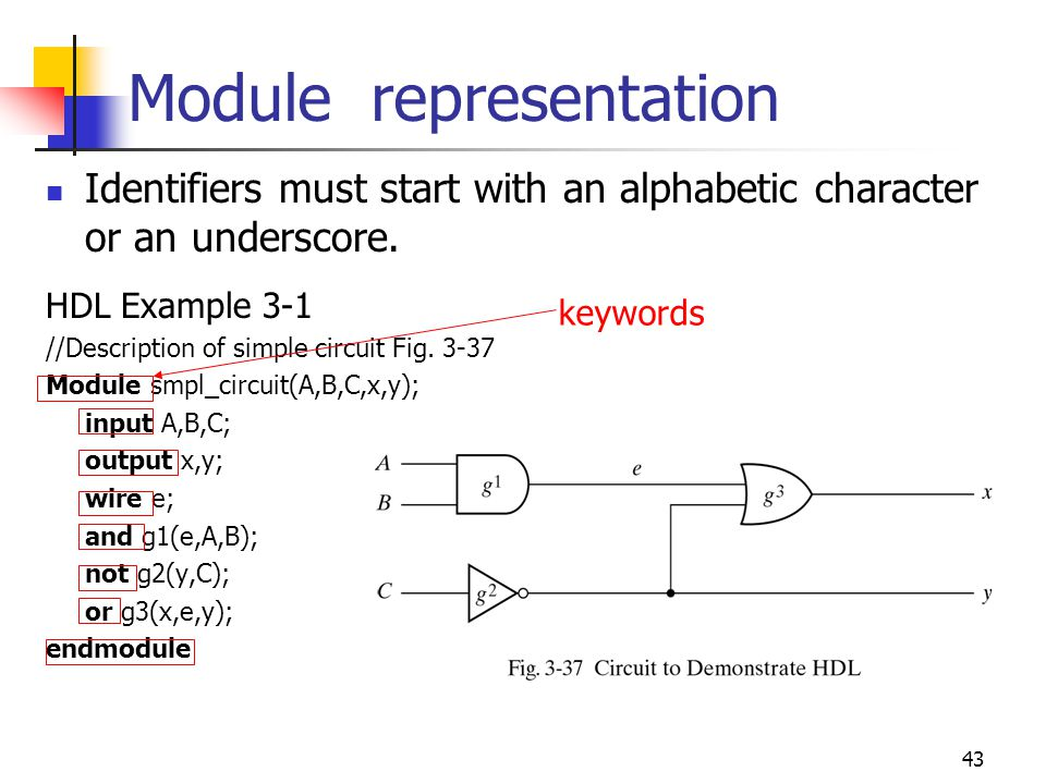 43 Module representation Identifiers must start with an alphabetic character or an underscore. HDL Example 3-1 //Description of simple circuit Fig. 3-