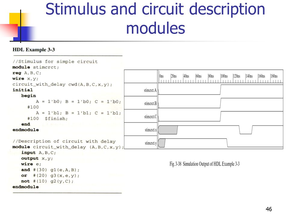 46 Stimulus and circuit description modules