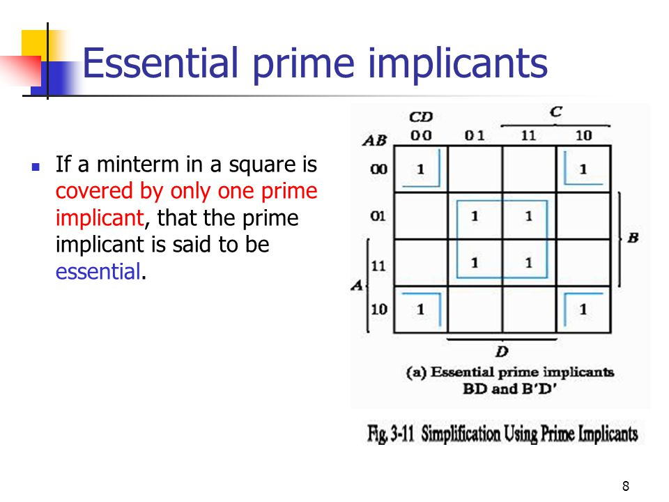 8 Essential prime implicants If a minterm in a square is covered by only one prime implicant, that the prime implicant is said to be essential.