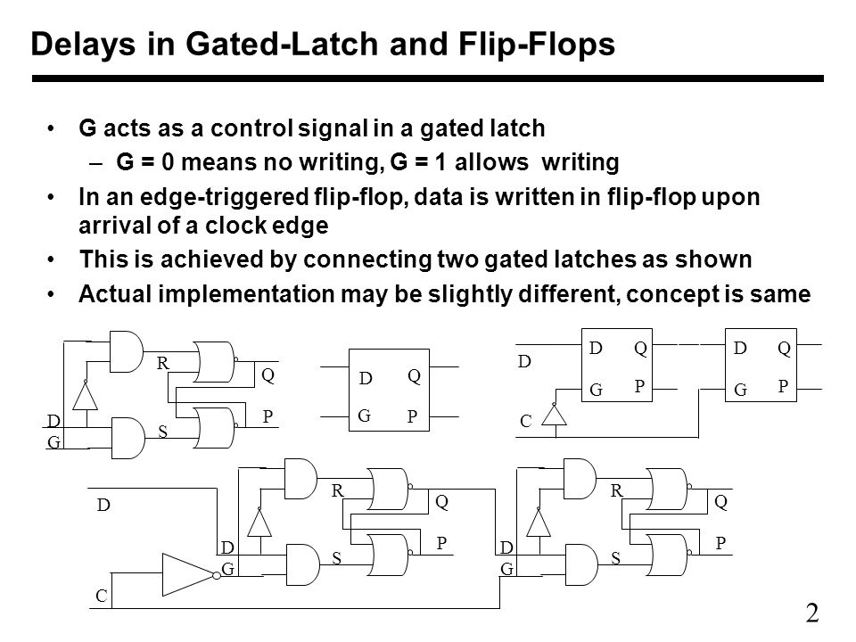 2 G acts as a control signal in a gated latch –G = 0 means no writing, G = 1 allows writing In an edge-triggered flip-flop, data is written in flip-fl