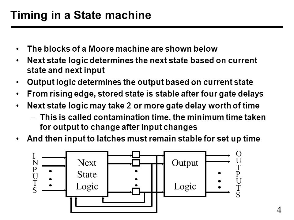 4 The blocks of a Moore machine are shown below Next state logic determines the next state based on current state and next input Output logic determin