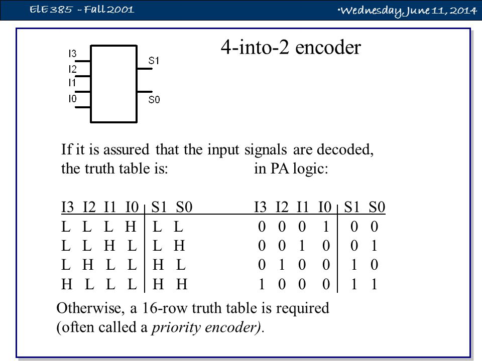 Wednesday, June 11, 2014 ElE 385 - Fall 2001 4-into-2 encoder If it is assured that the input signals are decoded, the truth table is:in PA logic:I3 I2 I1 I0 S1 S0 L L L H L L 0 0 0 1 0 0 L L H L L H 0 0 1 0 0 1 L H L L H L 0 1 0 0 1 0 H L L L H H 1 0 0 0 1 1 Otherwise, a 16-row truth table is required (often called a priority encoder).