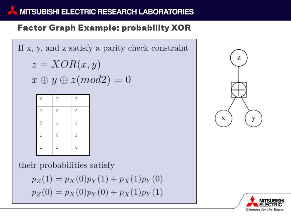 Factor Graph Example: probability XOR XYZ 000 011 101 110