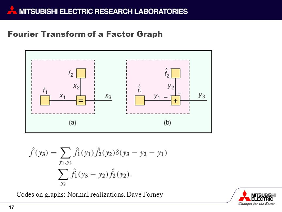 17 Fourier Transform of a Factor Graph Codes on graphs: Normal realizations. Dave Forney