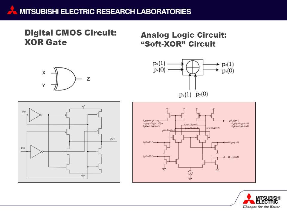 Analog Logic Circuit: Soft-XOR Circuit Digital CMOS Circuit: XOR Gate