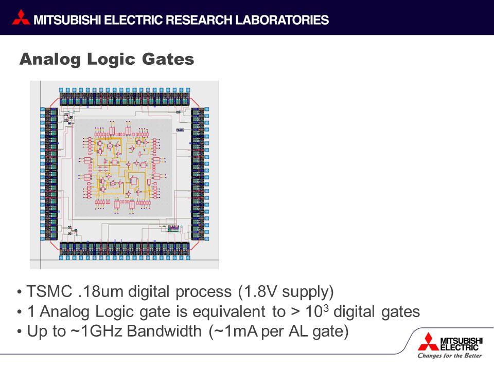Analog Logic Gates TSMC.18um digital process (1.8V supply) 1 Analog Logic gate is equivalent to > 10 3 digital gates Up to ~1GHz Bandwidth (~1mA per AL gate)