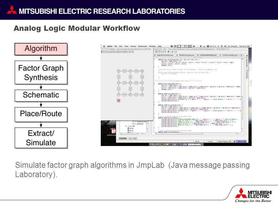 Analog Logic Modular Workflow Simulate factor graph algorithms in JmpLab (Java message passing Laboratory).