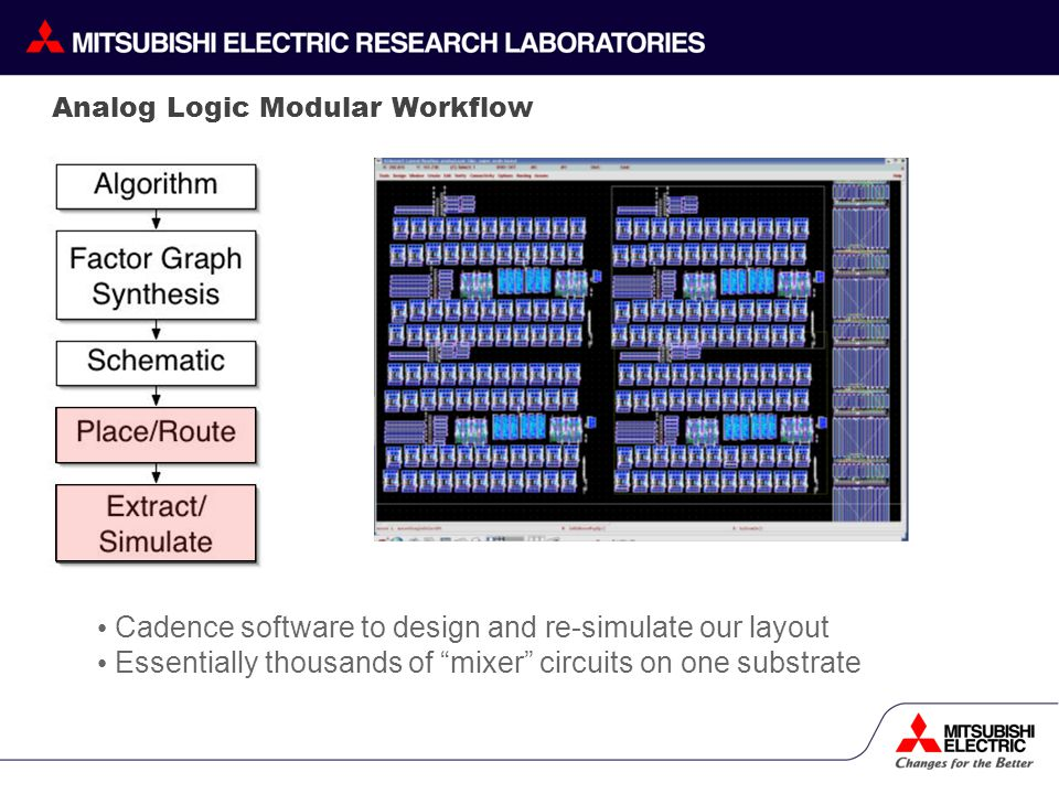 Cadence software to design and re-simulate our layout Essentially thousands of mixer circuits on one substrate