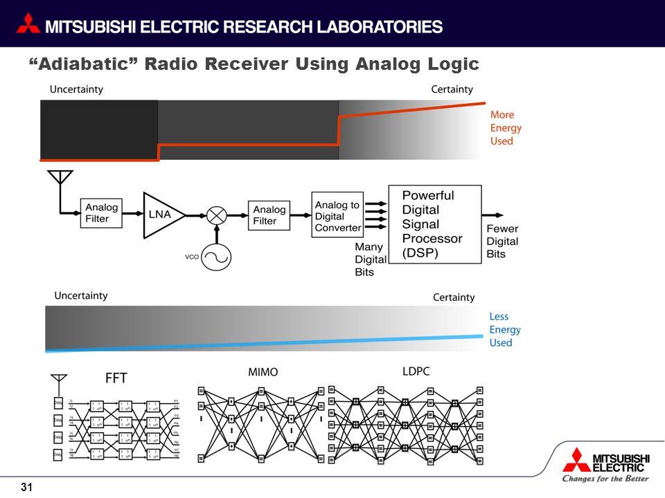 31 Adiabatic Radio Receiver Using Analog Logic