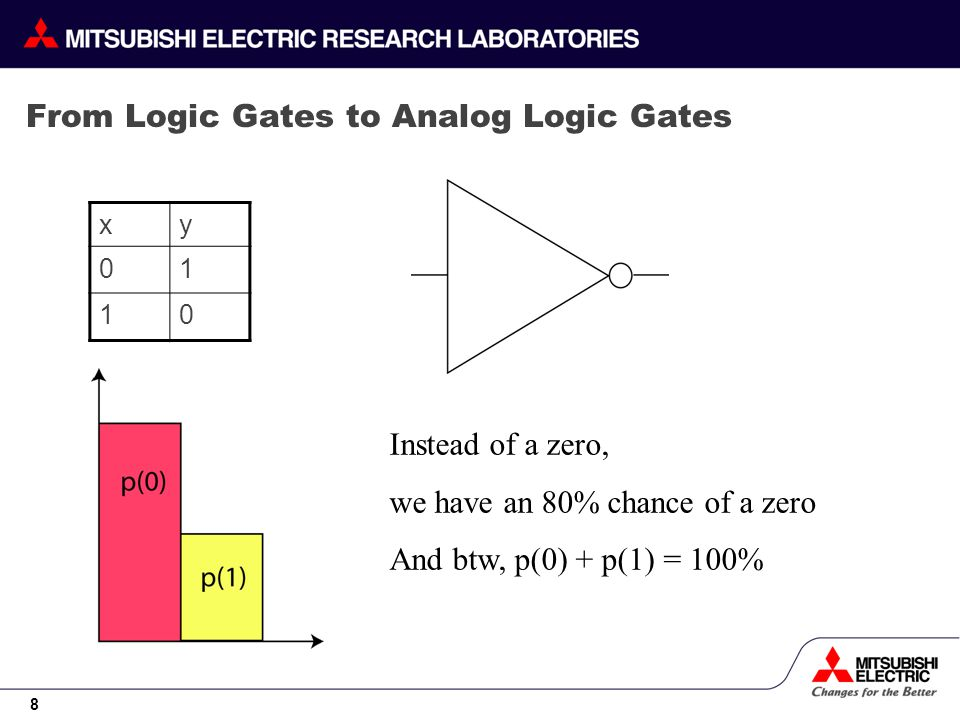 8 From Logic Gates to Analog Logic Gates xy 01 10 Instead of a zero, we have an 80% chance of a zero And btw, p(0) + p(1) = 100%