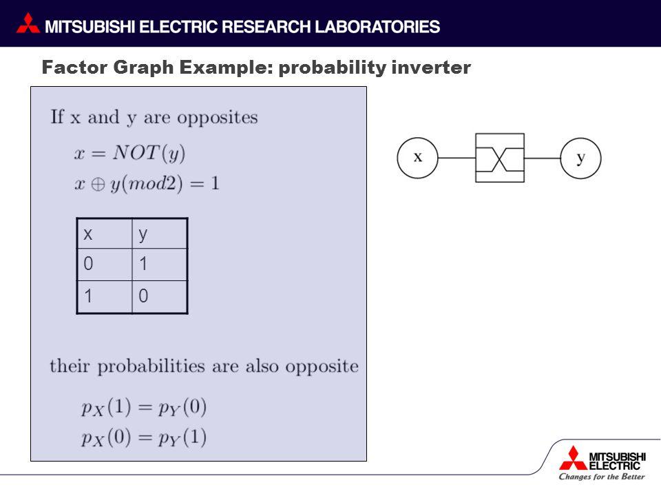 20 Transfer Function of 2-Input SoftXOR Analog Logic Gate Theory Measurements
