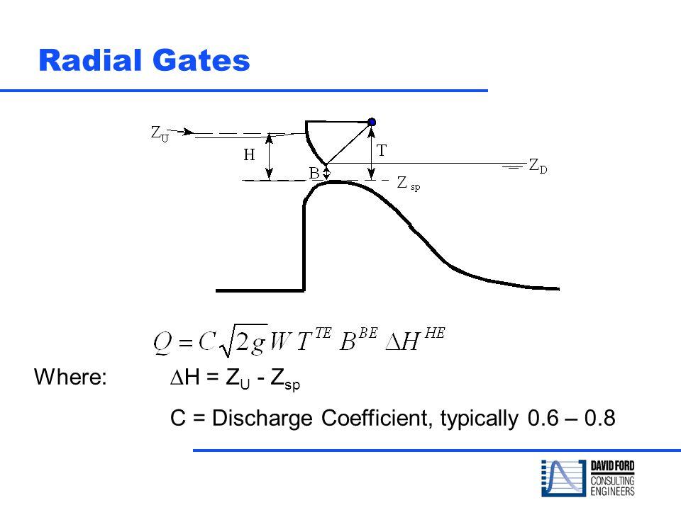 Radial Gates Where: H = Z U - Z sp C = Discharge Coefficient, typically 0.6 – 0.8