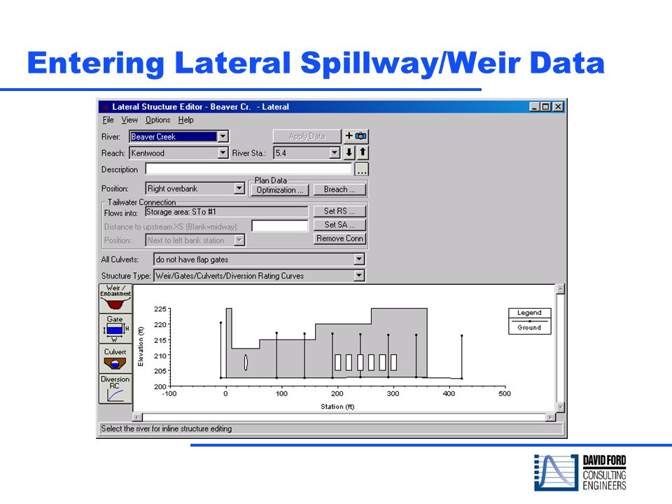 Entering Lateral Spillway/Weir Data