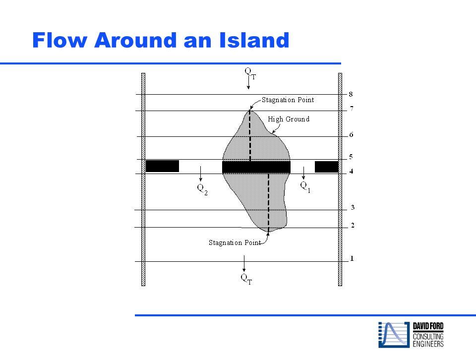 Flow Around an Island
