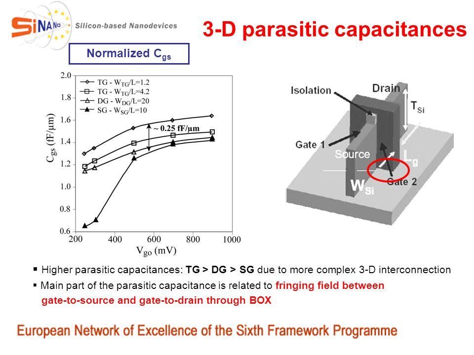 3-D parasitic capacitances Higher parasitic capacitances: TG > DG > SG due to more complex 3-D interconnection Main part of the parasitic capacitance