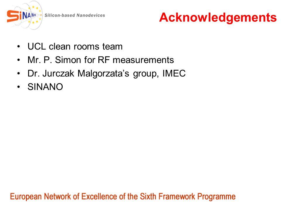 Acknowledgements UCL clean rooms team Mr. P. Simon for RF measurements Dr. Jurczak Malgorzatas group, IMEC SINANO