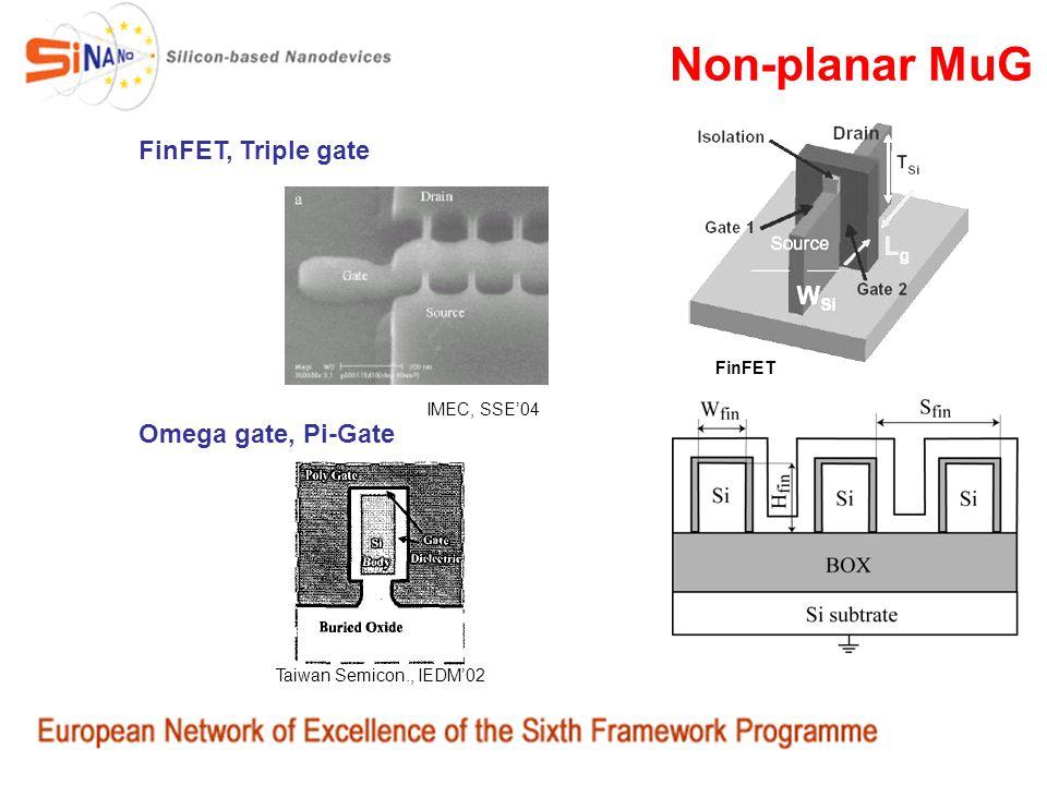 Non-planar MuG FinFET FinFET, Triple gate Omega gate, Pi-Gate IMEC, SSE04 Taiwan Semicon., IEDM02