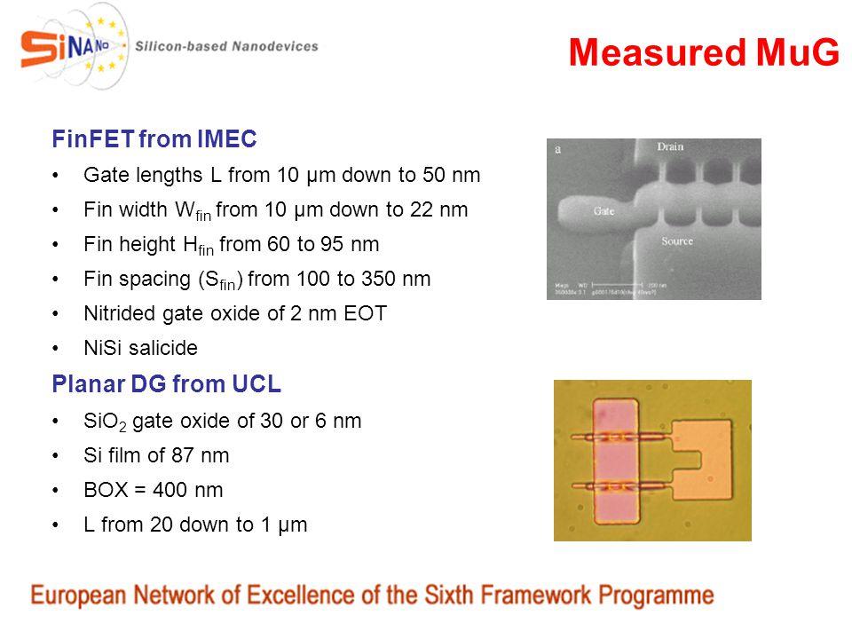 Measured MuG FinFET from IMEC Gate lengths L from 10 µm down to 50 nm Fin width W fin from 10 µm down to 22 nm Fin height H fin from 60 to 95 nm Fin s