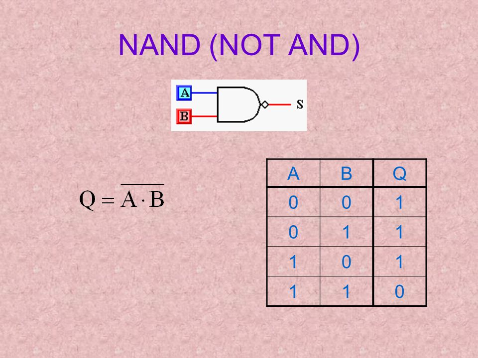 NAND (NOT AND) ABQ 001 011 101 110