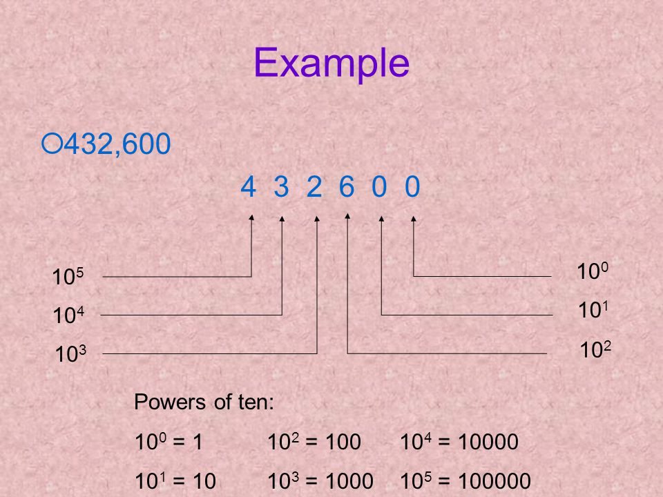 Example ¡432,600 4 3 2 6 0 0 10 5 10 4 10 3 10 0 10 1 10 2 Powers of ten: 10 0 = 110 2 = 10010 4 = 10000 10 1 = 1010 3 = 100010 5 = 100000