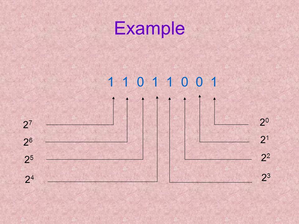 Example 1 1 0 1 1 0 0 1 2727 2626 2525 2020 2121 2 2424 2323