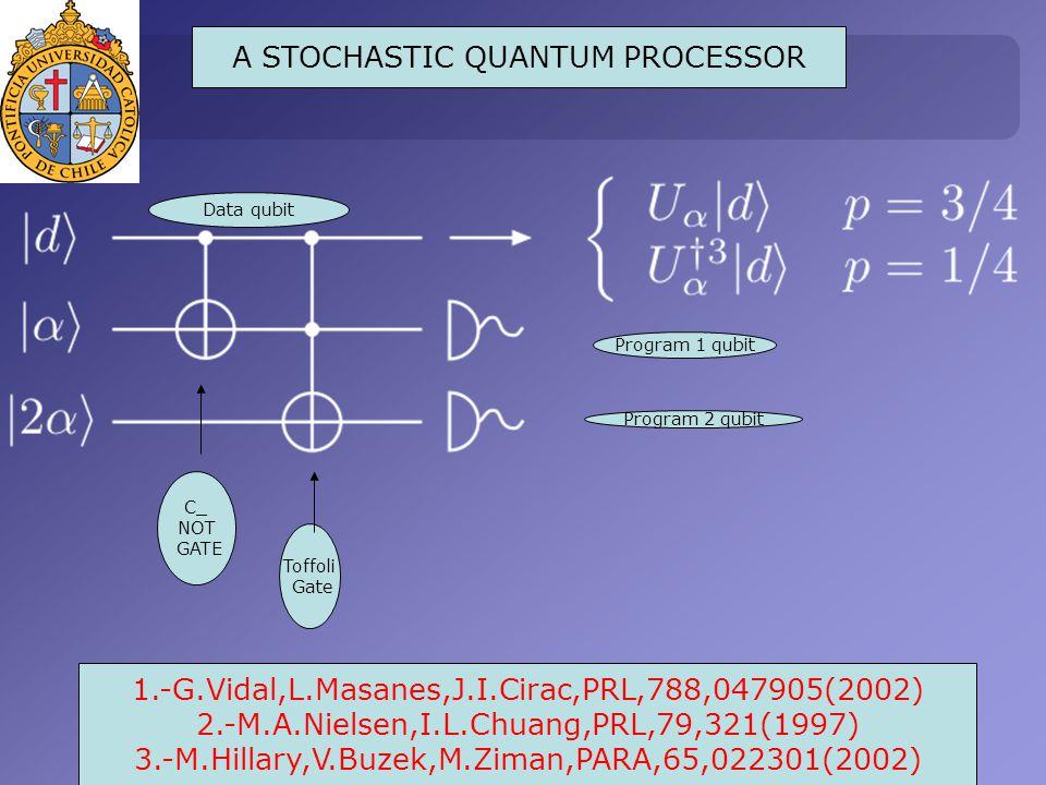 A STOCHASTIC QUANTUM PROCESSOR 1.-G.Vidal,L.Masanes,J.I.Cirac,PRL,788,047905(2002) 2.-M.A.Nielsen,I.L.Chuang,PRL,79,321(1997) 3.-M.Hillary,V.Buzek,M.Z