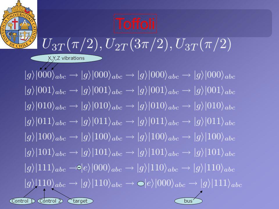 Toffoli Control 1Control 2targetbus X,Y,Z vibrations -